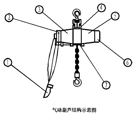 气动葫芦结构图